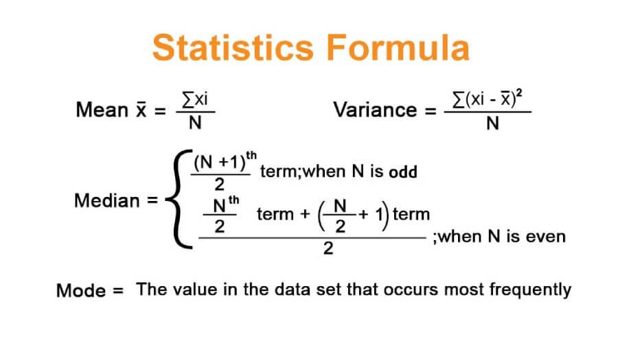 Statistics-Formula