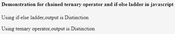 Ternary Operator Javascript - 5