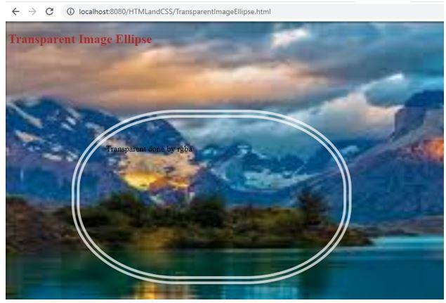Transparent Border in CSS 4