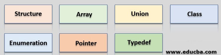 Types ofUser-Defined Data in C++