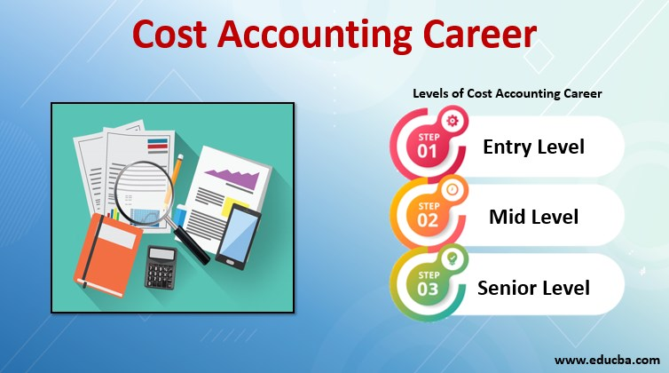 cost accounting career