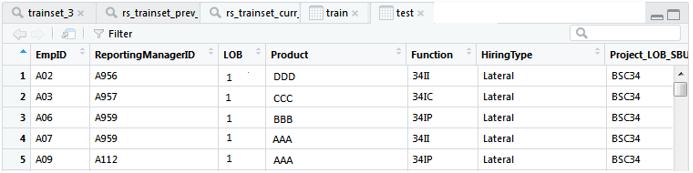 Test DataFrame