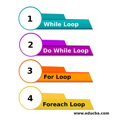 different types of Loops