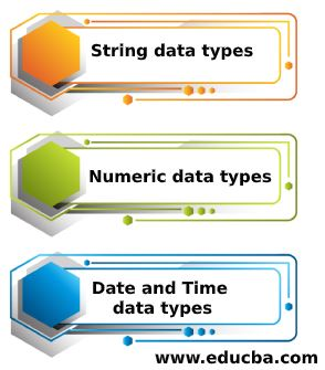 different types of data types