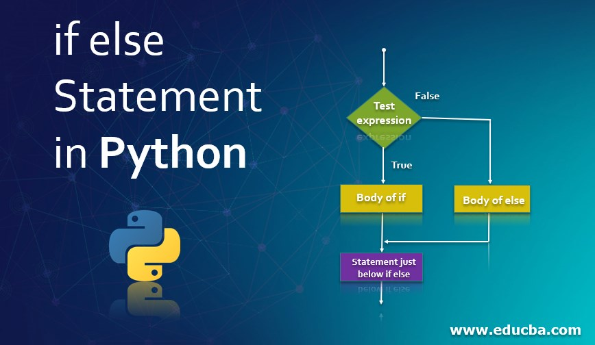if else Statement in Python