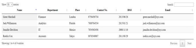 column using the column index