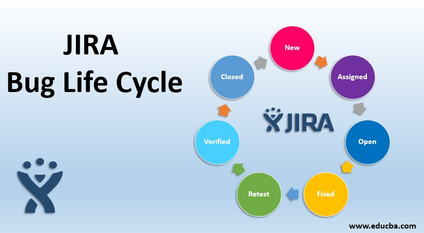 jira bug life cycle