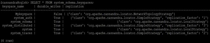 keyspace in cassandra - 2