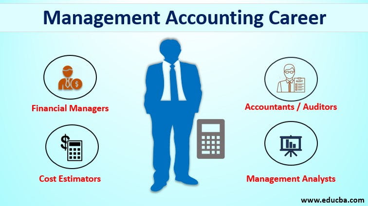 management accounting careers