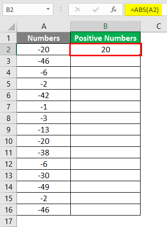 Negative numbers into Positive 4-4