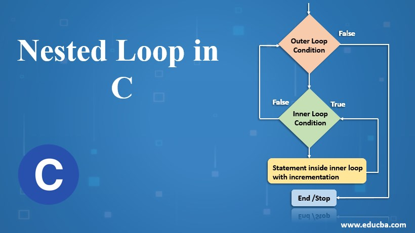 nested loop in c