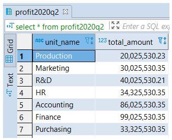 postgreSQL UNION ALL 2