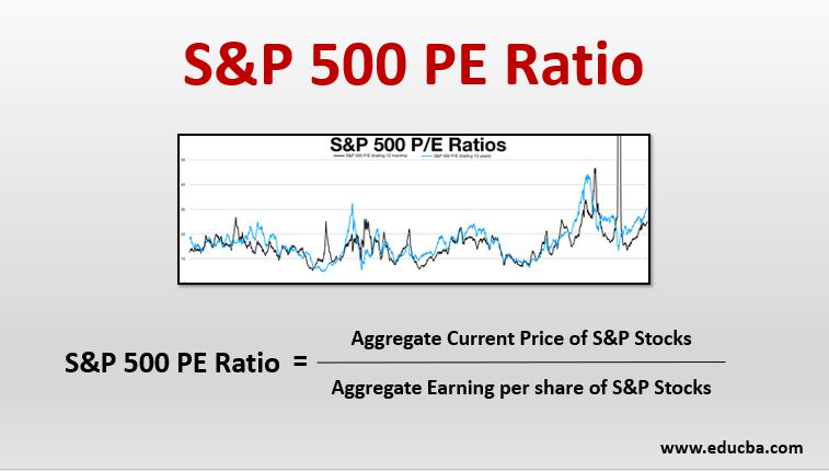 s&p 500 pe ratio