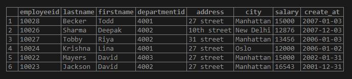 ANY in SQL-1.2