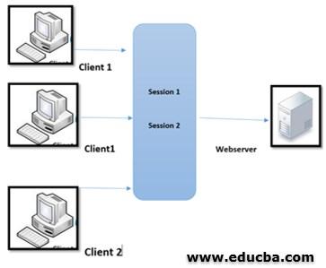 ASP.NET SessionID 2