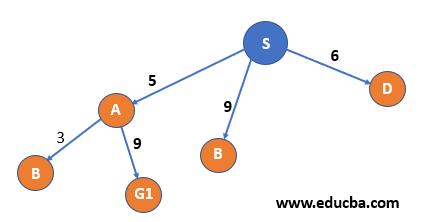 Algorithm 4