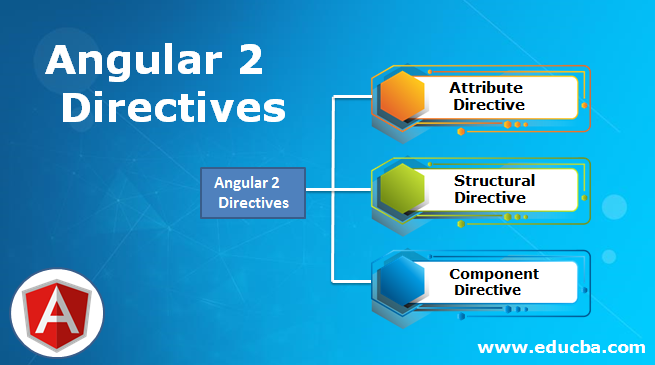 Angular 2 Directives