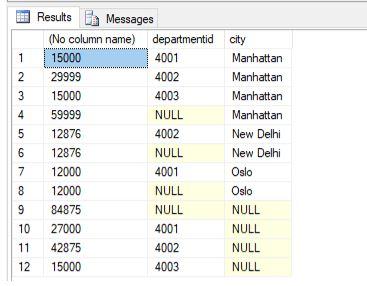 CUBE IN SQL 3