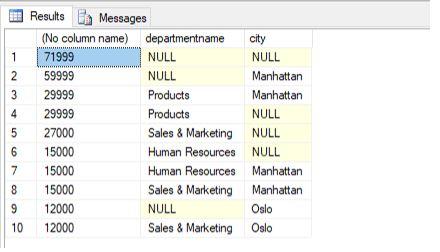 CUBE IN SQL 5
