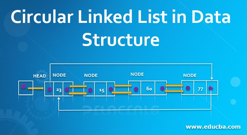 Circular Linked List in Data Structure