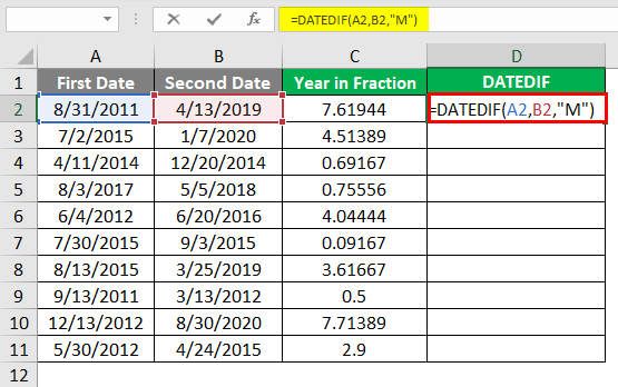 DATEDIF function 3-2