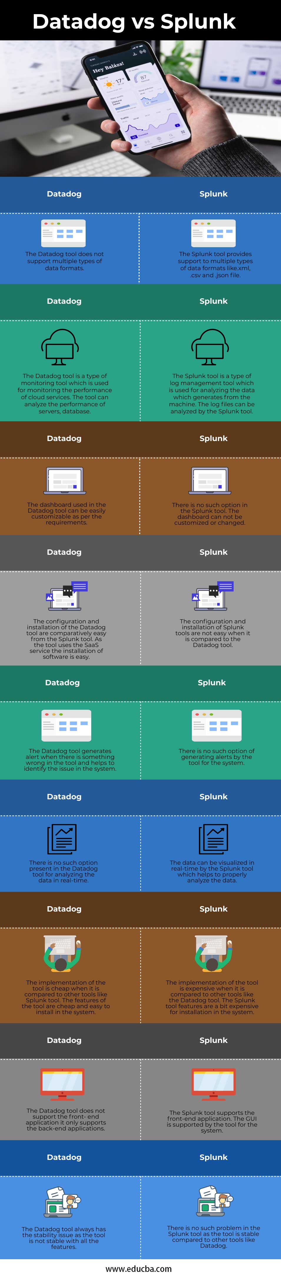 Datadog vs Splunk info