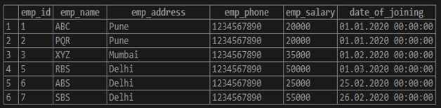 EXPLAIN ANALYZE in PostgreSQL - 1
