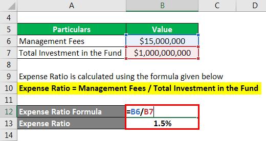 Expense Ratio Formula - 2