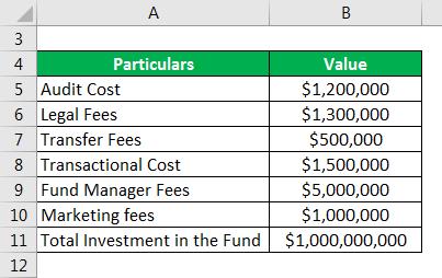 Expense Ratio Formula - 3