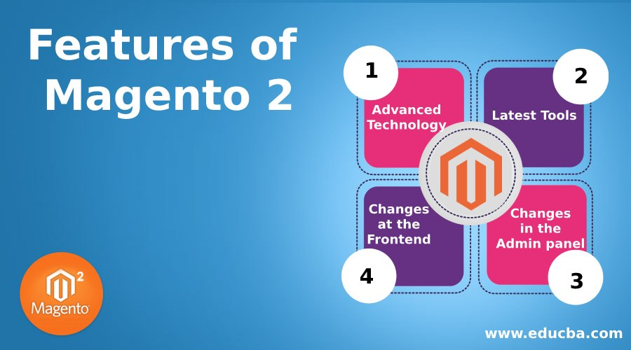 Features of Magento 2