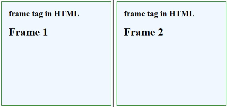 Frame Tag in HTML-1.1