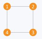 Graph Representation - 5
