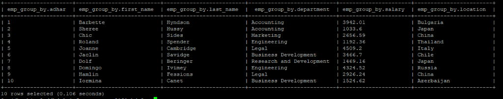 HiveQL Group By Example 2