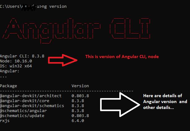 Installing Angular-1.3