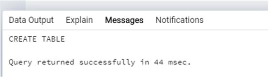 JSON in SQL 2