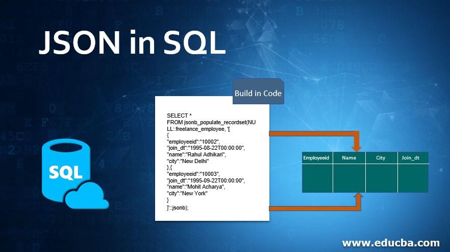 JSON in SQL