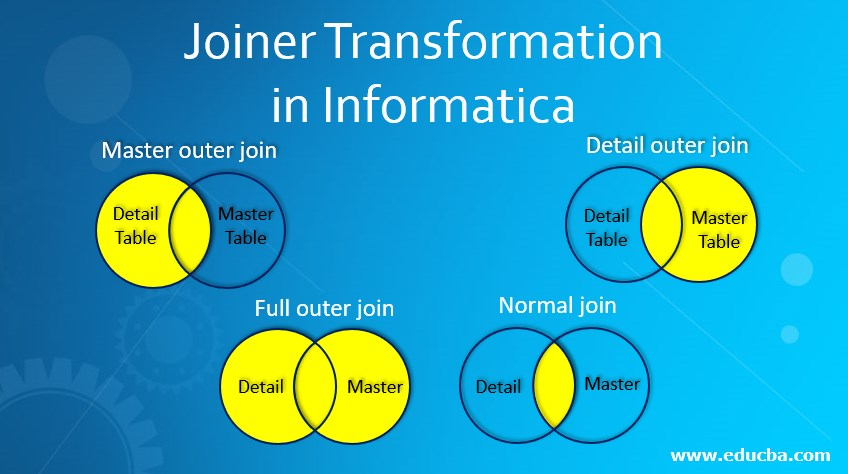Joiner Transformation in Informatica