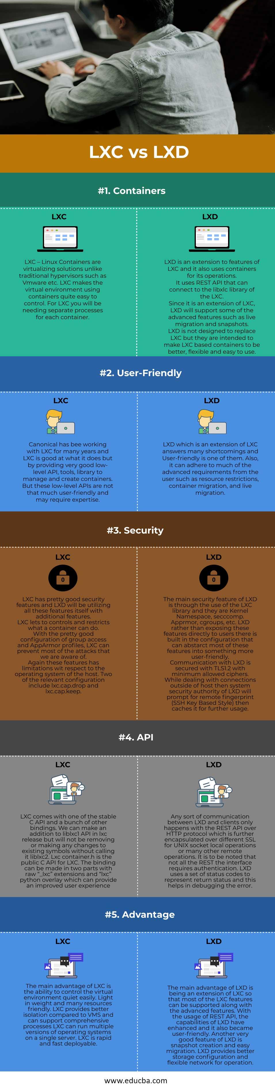 LXC-vs-LXD-info