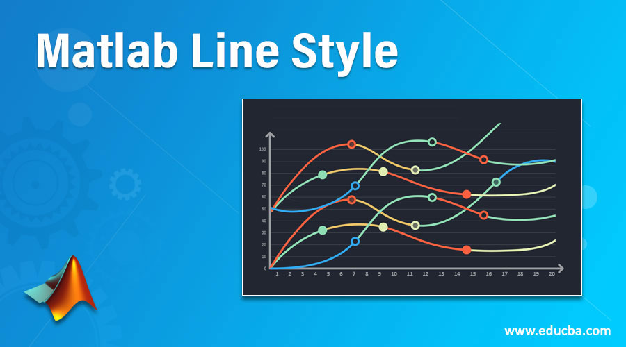 Matlab Line Style