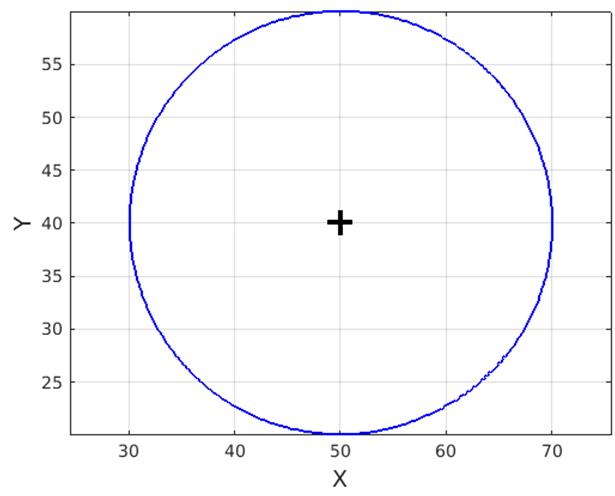 Matlab Plot Circle - 1