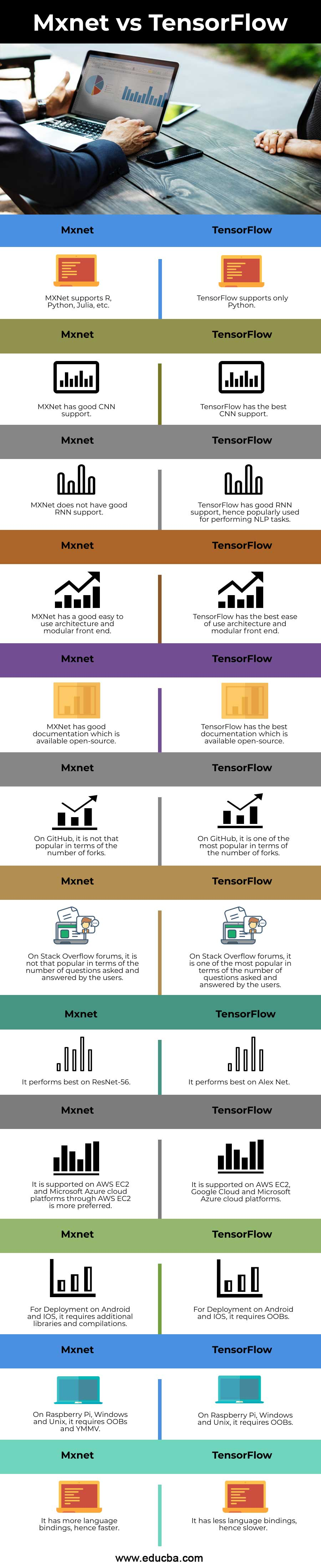 Mxnet vs TensorFlow info