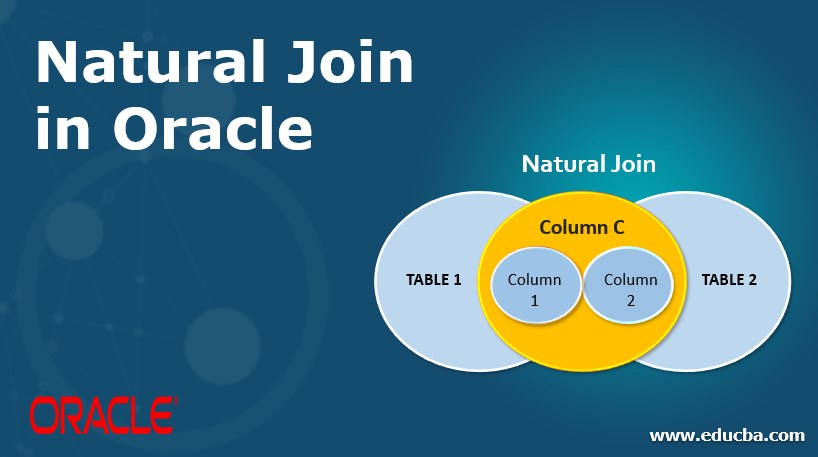 Natural Join in Oracle