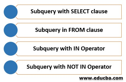 Types of Subquery with Example