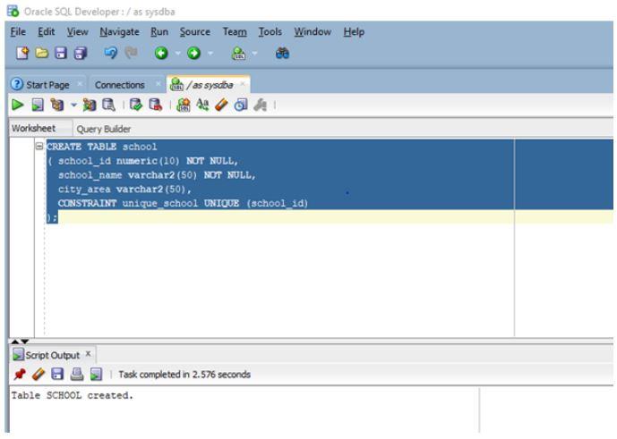 Oracle UNIQUE Constraint 1