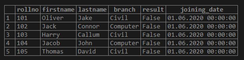 PostgreSQL Alias-1.1