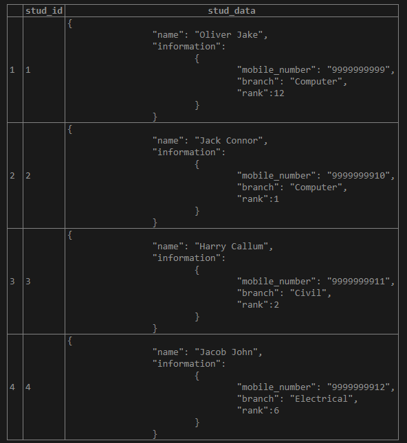 PostgreSQL JSON-1.2