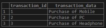 PostgreSQL NATURAL JOIN - 1