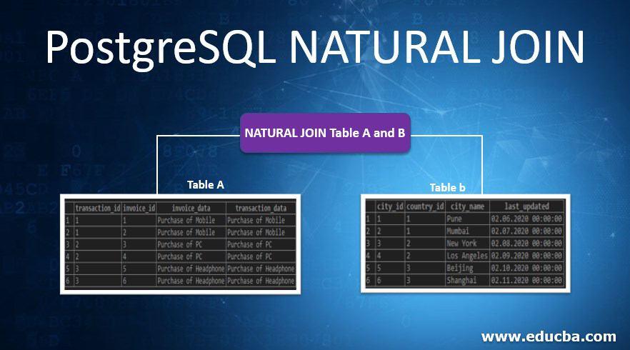 PostgreSQL NATURAL JOIN