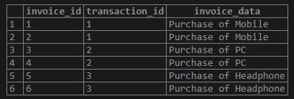 PostgreSQL NATURAL JOIN - 2