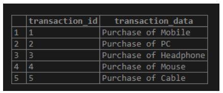 PostgreSQL RANK() 3